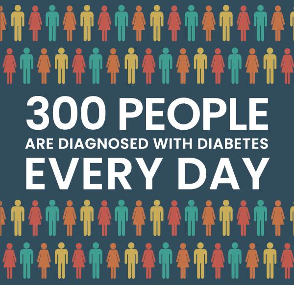 diabetes visual quote