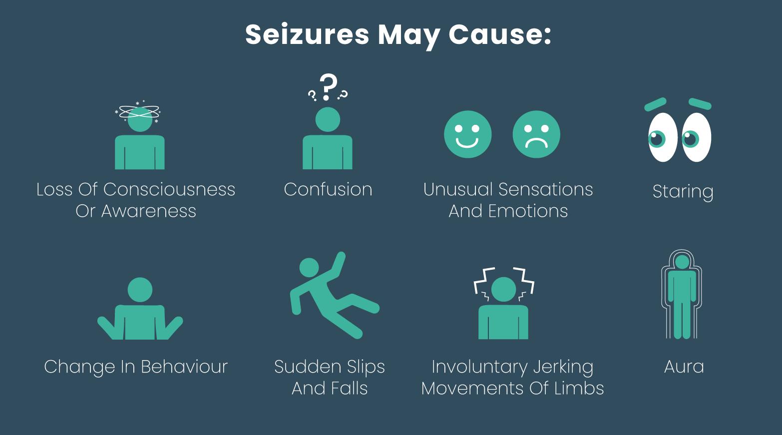 seizure infographic